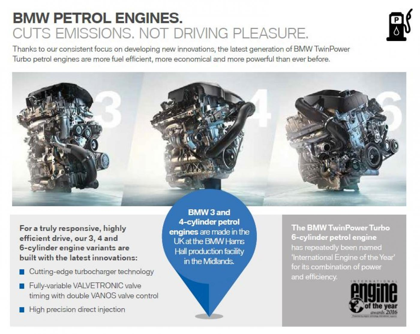 BMW Petrol Engines